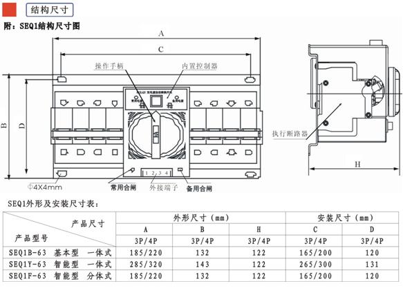 seq1系列双电源自动转换开关